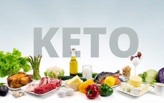 Ketogenic Diet, a picture of the word keto with a bunch of ketogenic foods below