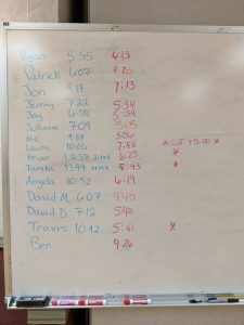 Pastors Find Success in ReStart Your Heart Wellness Program, the whiteboard with start and finish times