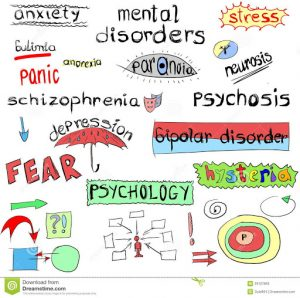 Compass & Light: A Series on Mental Health, Word Description of Mental Disorders including Anxiety, Fear, Paranoia, Psychosis and others